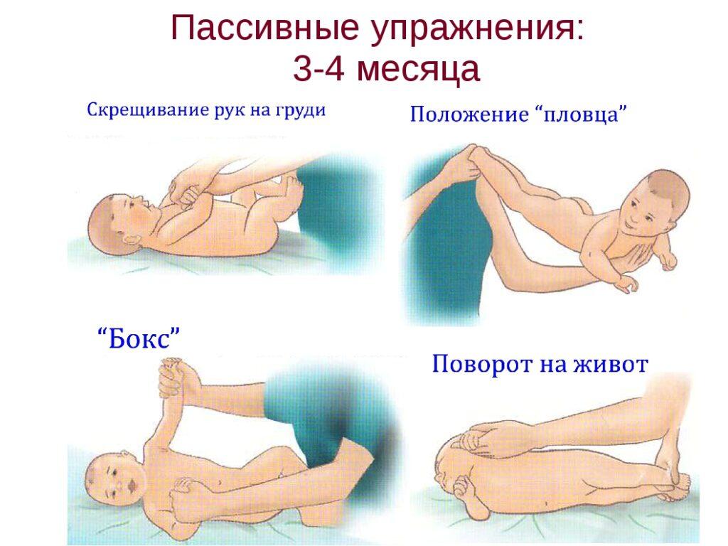 Пассивные упражнения